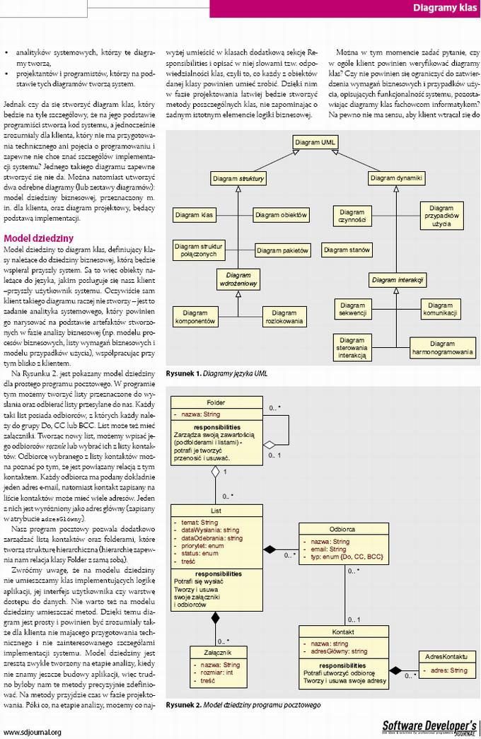 UML - Diagramy klas